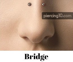Piercing Bridge
