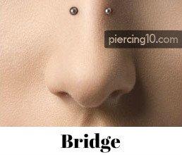 Piercing Bridge