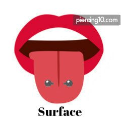 piercing lengua surface