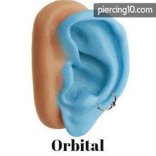 piercing orbital